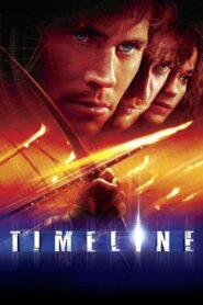 Linia czasu 2003